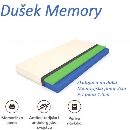 Memory-sa-textom