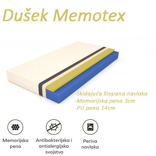 Memotex-sa-textom